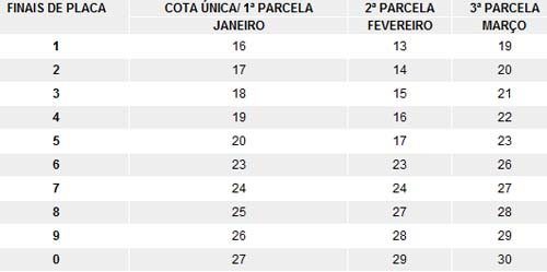 ipva-mg-2012-tabela-calendario